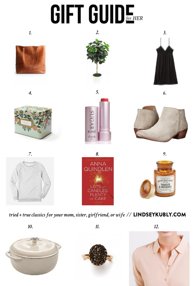gift guide for her 2015